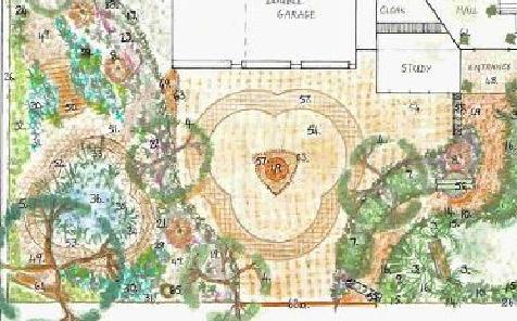 Progettazione giardini milano la progettazione del for Progettista giardini